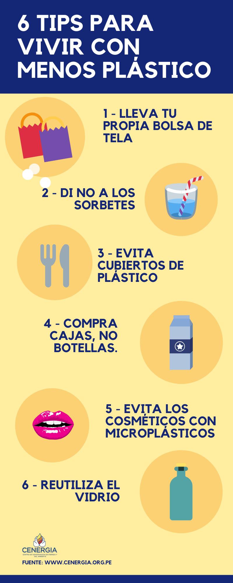 Bolsas Plásticas Biodegradables En Perú Cenergia