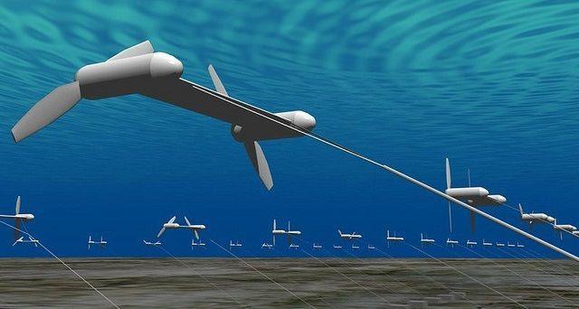 Almacenamiento de energía bajo el mar