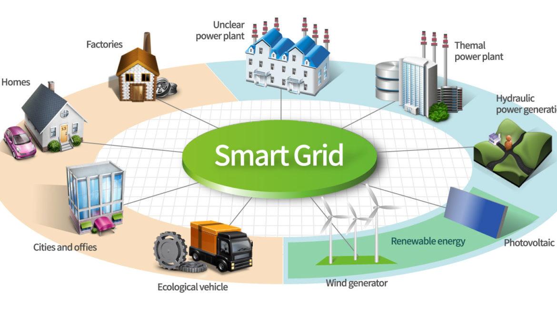 Certificación de Inversores: nueva exigencia de calidad de UL para redes eléctricas