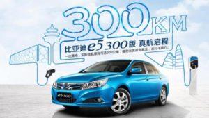 Venta de e-vehicles en China muy por encima de EEUU y Europa