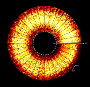 Herramienta para predecir la generación de un sistema fotovoltaico en todo el mundo